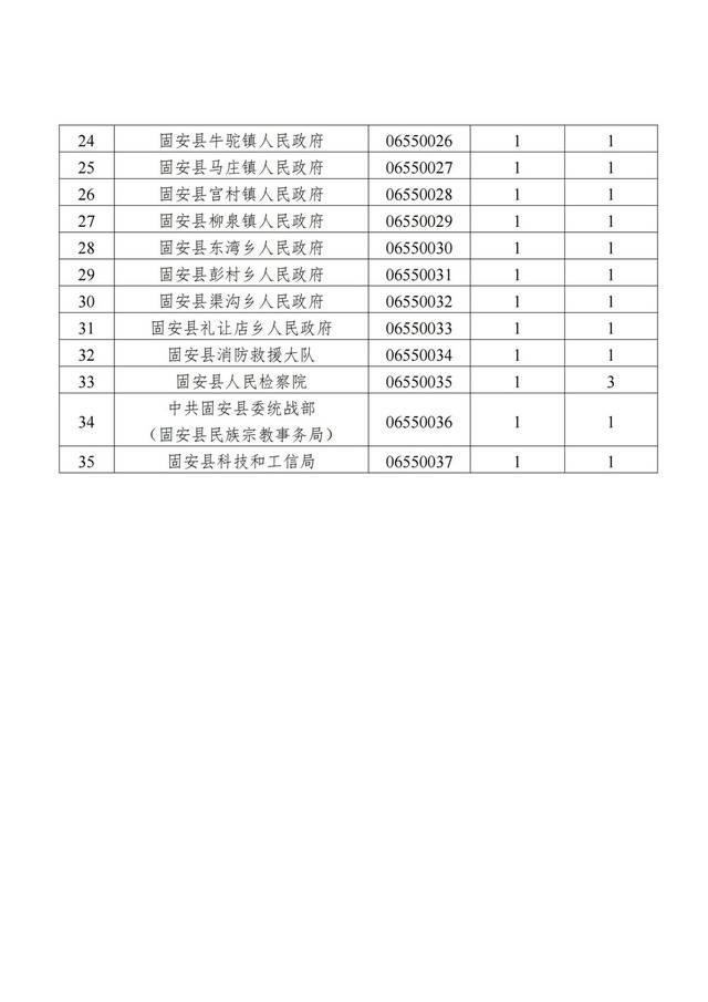 固安县司法局、固安县财政局关于2021年度罚没许可证年检情况的公告_02.jpg