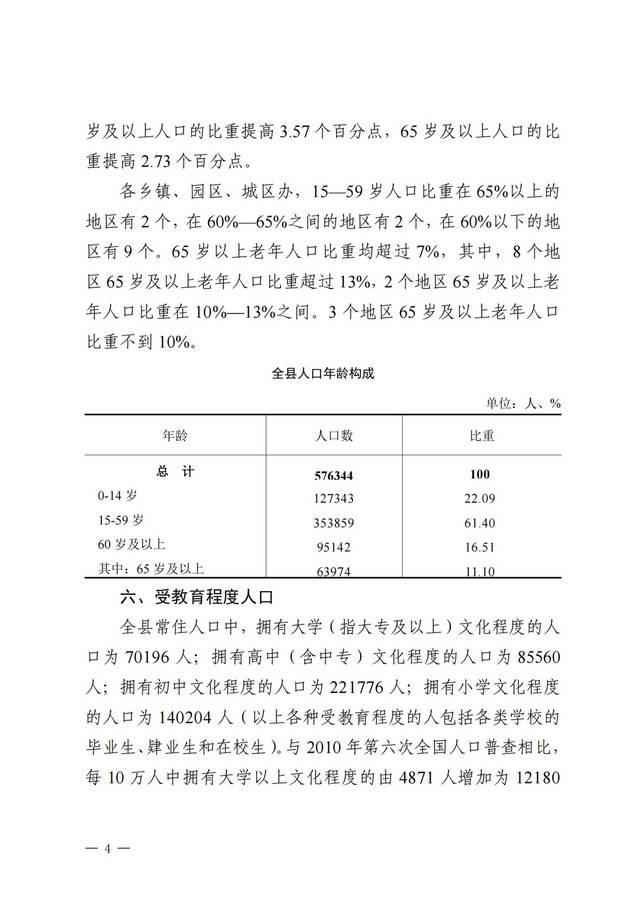 固安县第七次全国人口普查公报(0621)_03.jpg