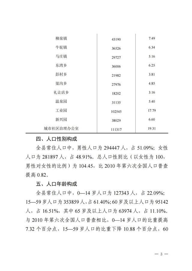 固安县第七次全国人口普查公报(0621)_02.jpg