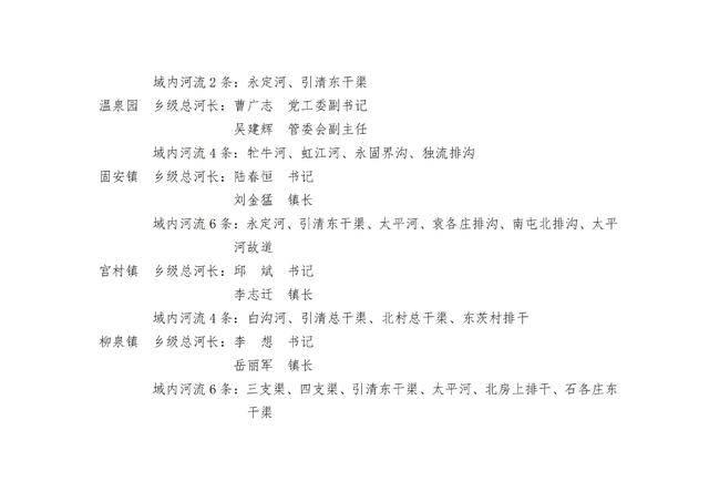 8.20固安县县、乡、村三级河长名单公告(1)_01.jpg