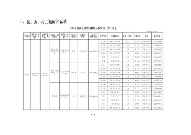 8.20固安县县、乡、村三级河长名单公告(1)_04.jpg