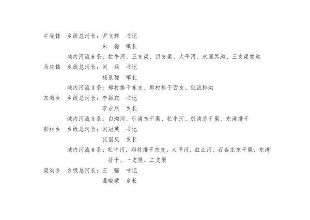 8.20固安县县、乡、村三级河长名单公告(1)_02.jpg