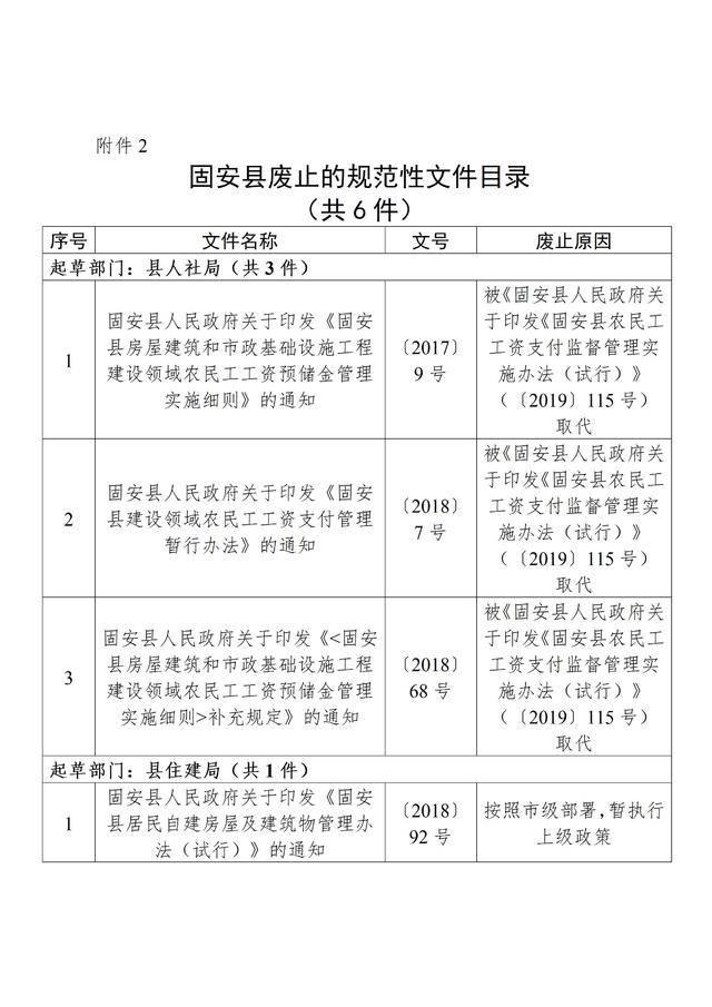 固安县司法局关于规范性文件清理结果的公告_07.jpg