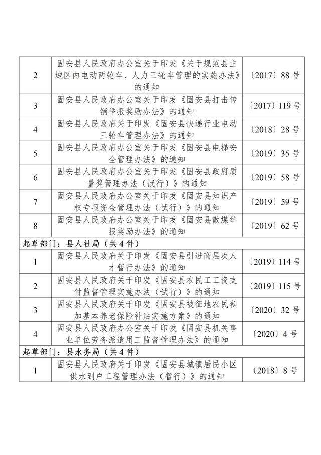 固安县司法局关于规范性文件清理结果的公告_03.jpg