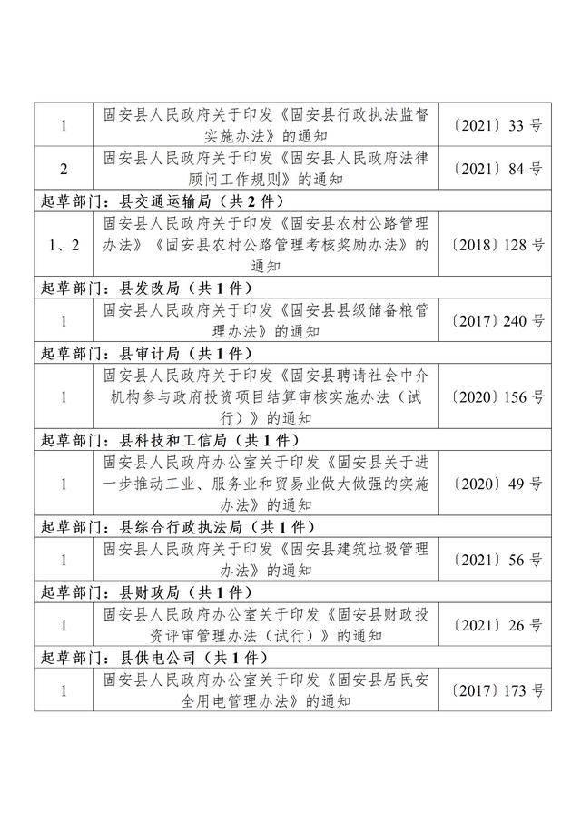 固安县司法局关于规范性文件清理结果的公告_05.jpg