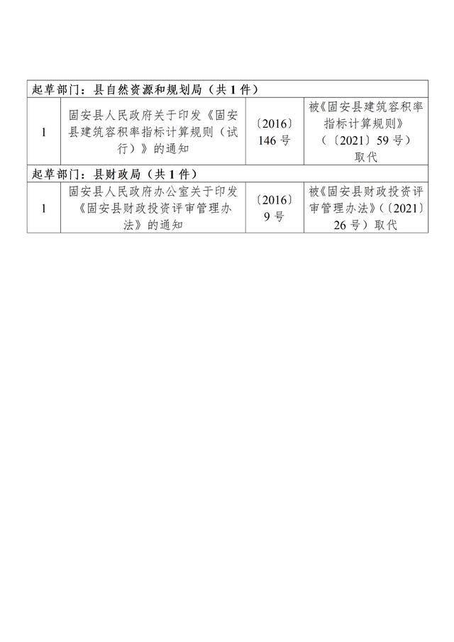 固安县司法局关于规范性文件清理结果的公告_08.jpg