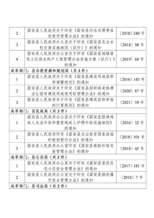 固安县司法局关于规范性文件清理结果的公告_04.jpg