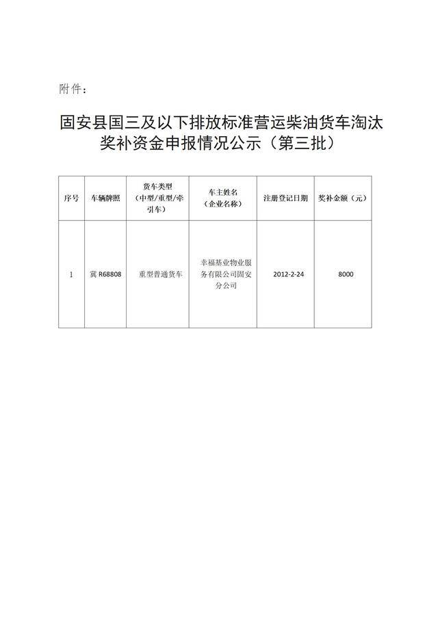 关于国三及以下排放标准营运柴油货车淘汰奖补资金申报情况的公示(第三批)(1)_02.jpg
